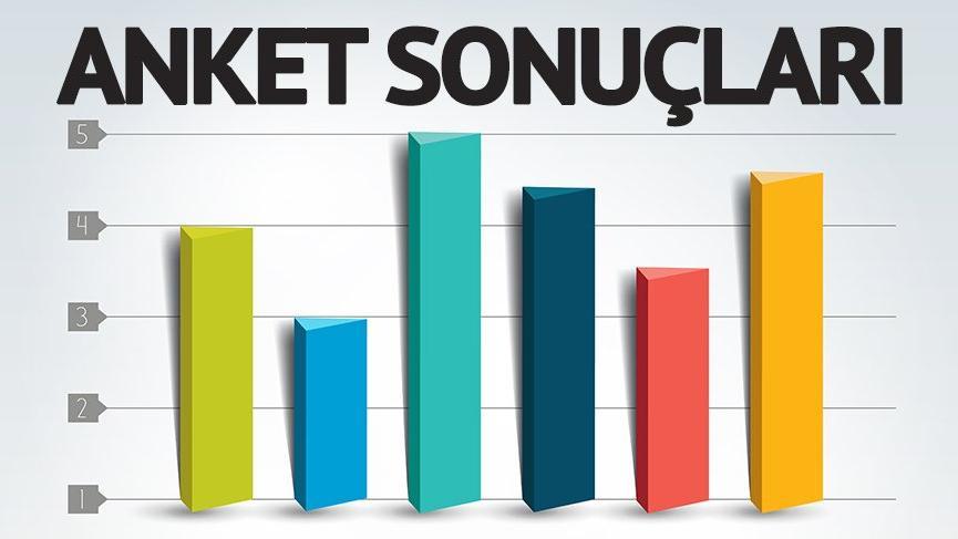 Anket sonuçları: Eskişehir, Bursa, Denizli, Balıkesir el değiştiriyor