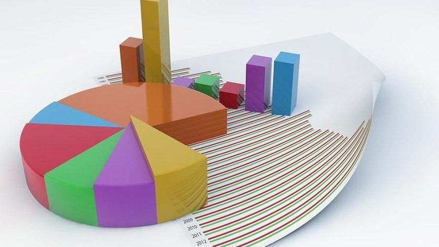 EMAX Araştırma, 5 büyükşehir için anket sonuçlarını açıkladı