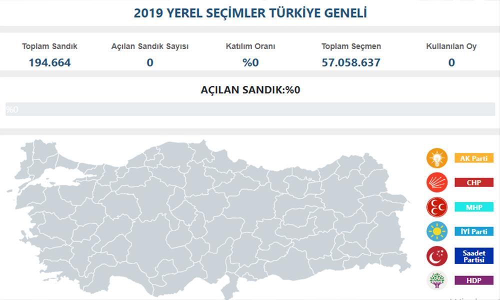 2019 Yerel seçim sonuçları tele1.com.tr'de