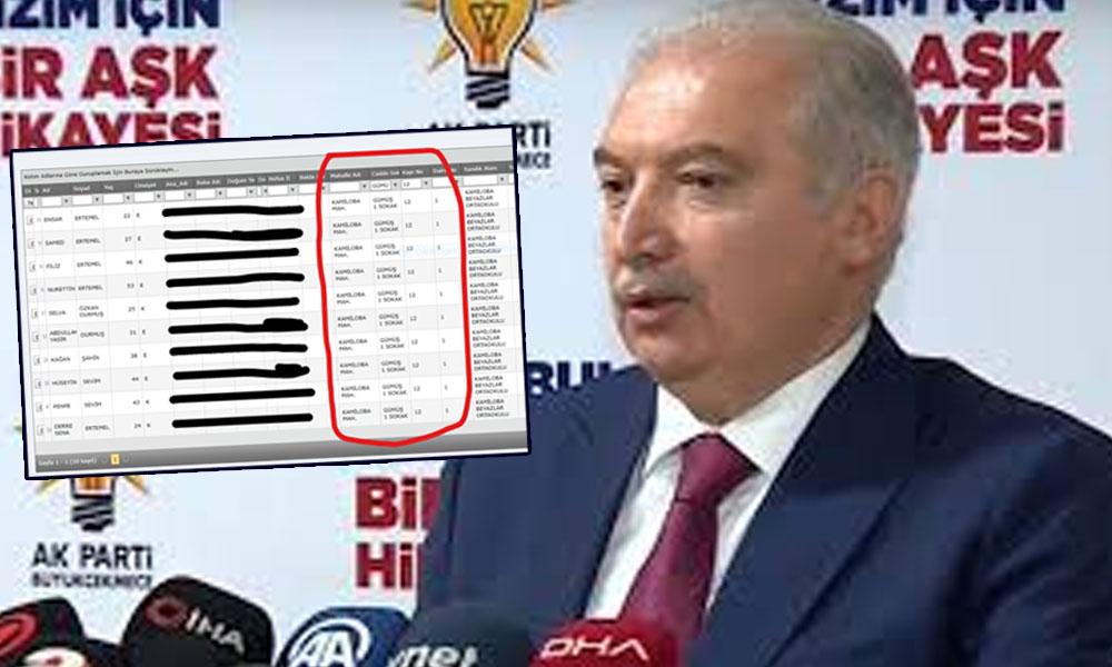 Flaş… İşte Büyükçekmece'ye taşınan AKP'li seçmenlerin kaydı!