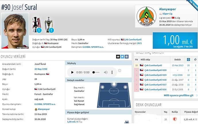 Josef Sural nereli futbolcu değeri