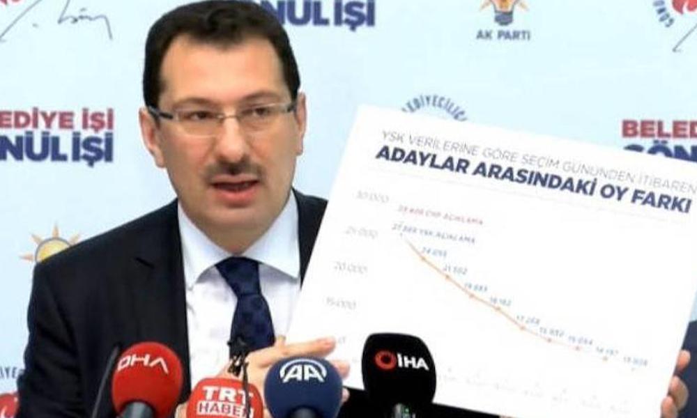 Ali İhsan Yavuz: CHP'liler üretti, kanıtlasınlar istifa edeceğim!..