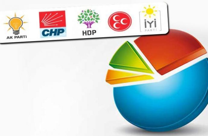 MAK Araştırma'dan 11 bin kişilik anket: İşte İstanbul'da son durum