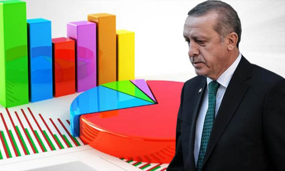 Erdoğan'dan gündem anketi! İşte 81 ilden sonuçlar