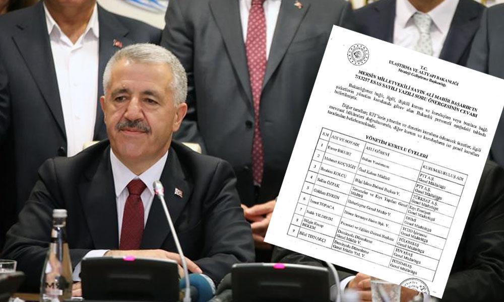 CHP'nin soru önergesiyle ortaya çıktı: Milyonlar işsiz AKP'li bürokratlara çift maaş