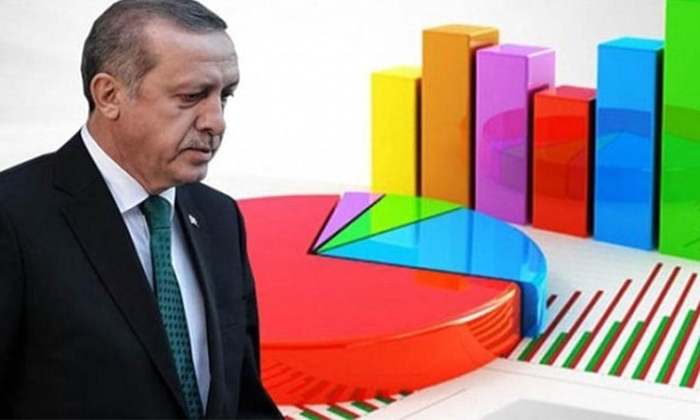 'Bugün seçim olsa' anketini yayınladılar! AKP ve MHP'ye kötü haber…