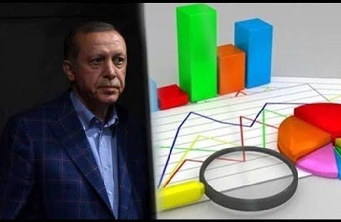 İşte Erdoğan'ın önündeki 'Harekât' anketi! Hangi parti ne kadar destek verdi?