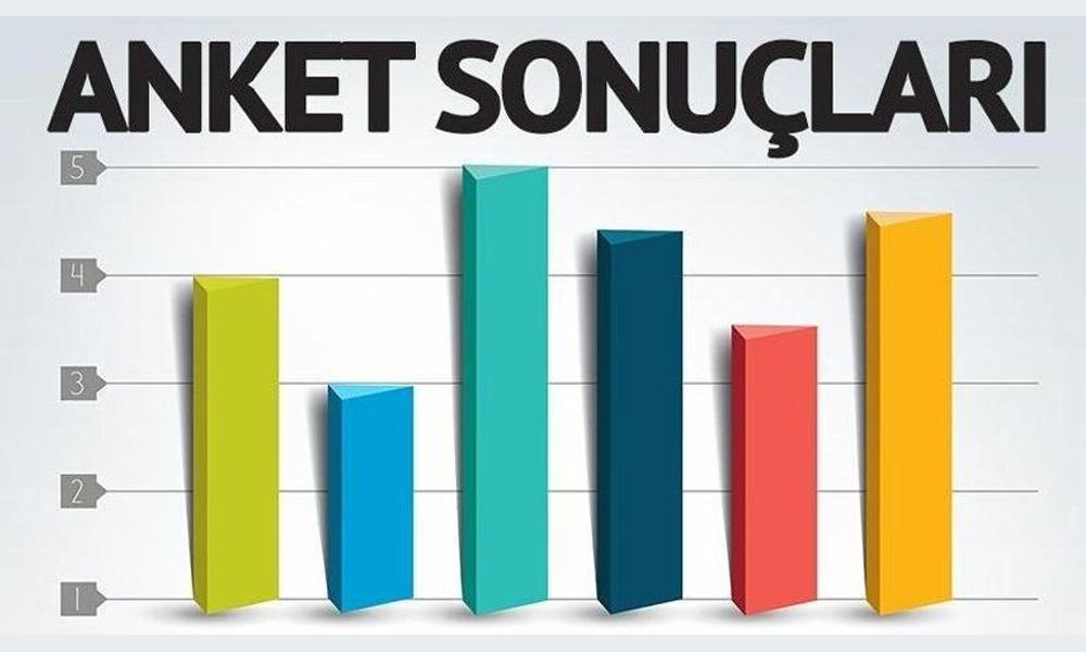 AKP 2002'deki seviyeye çekildi… İşte yeni partilerin son durumu
