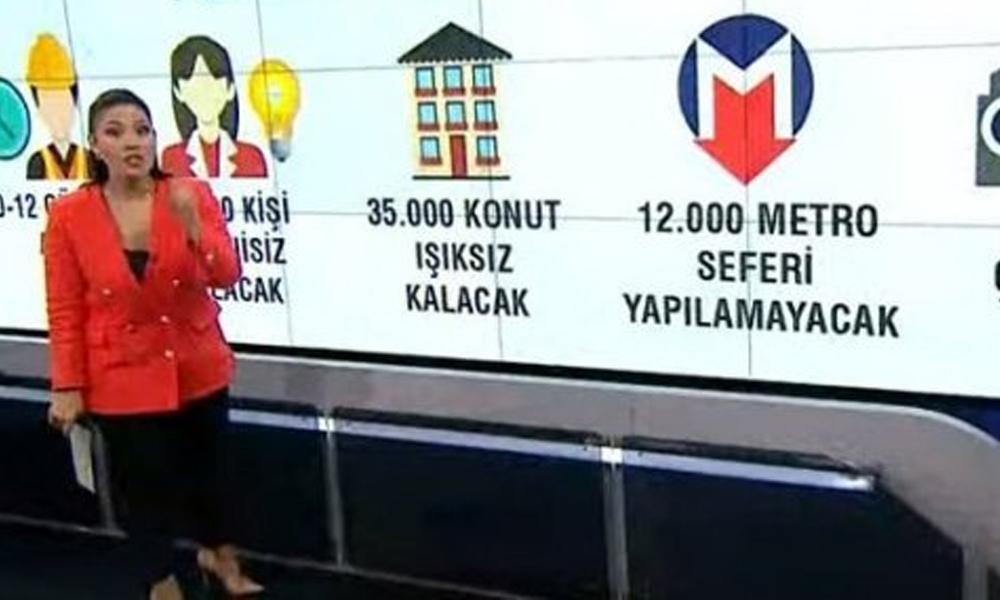 Bacalara filtre takılmamasının yararlarını anlatmıştı… CNN Türk'ten kovuldu!