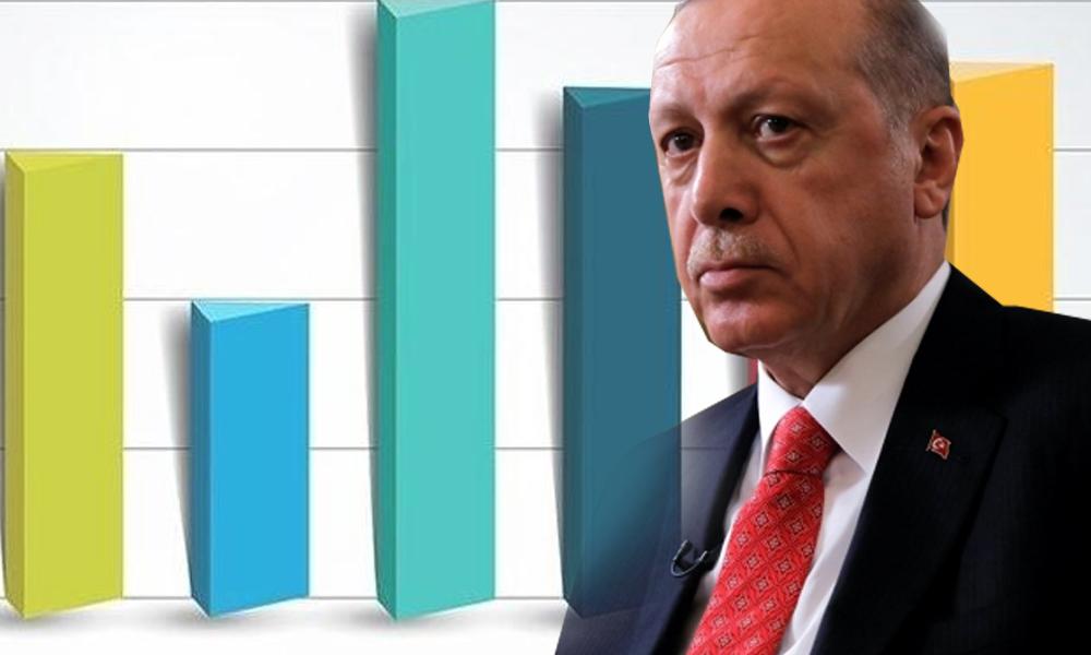 Erdoğan'ın projesi çöktü… KONDA'nın anketinden çarpıcı sonuçlar: Oruç tutan, namaz kılan sayısı düştü