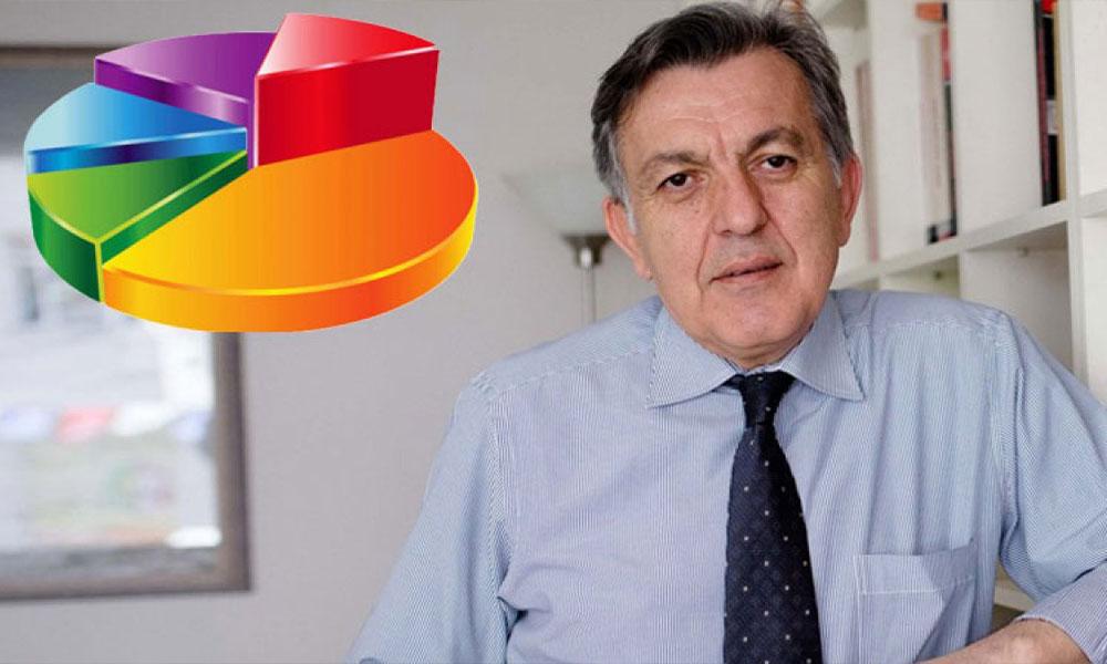 KONDA'dan flaş açıklama: AKP'nin oyu yüzde 40'ı geçmez!