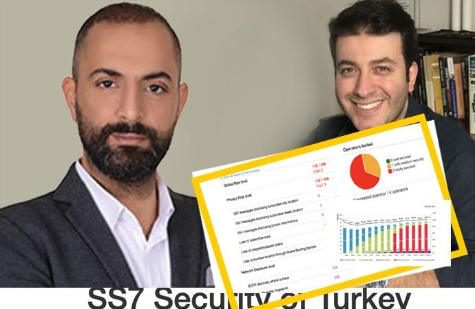 BTK Asıl Şimdi Ceza Kesmeli! Murat Ağırel ve Batuhan Çolak telefonlarına nasıl sızıldı?