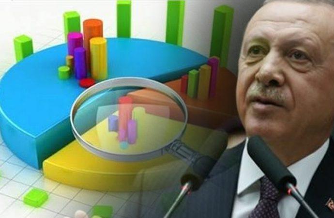 Metropoll'ün anketinden Erdoğan'a soğuk duş: 2018'den bu yana en düşük seviyede!
