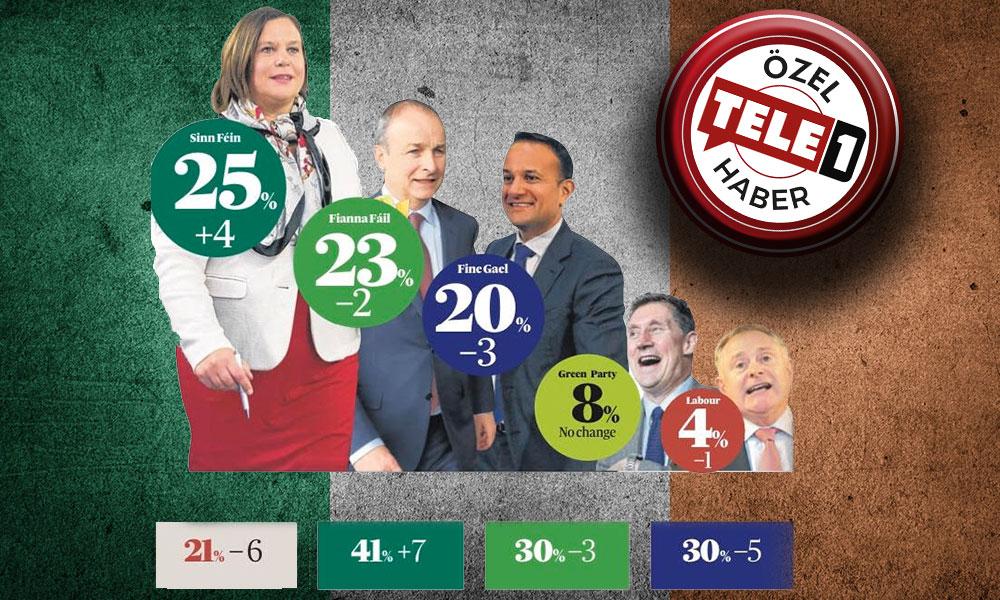 İrlanda'daki erken genel seçimler ve adanın siyasi geleceği bıçak sırtında
