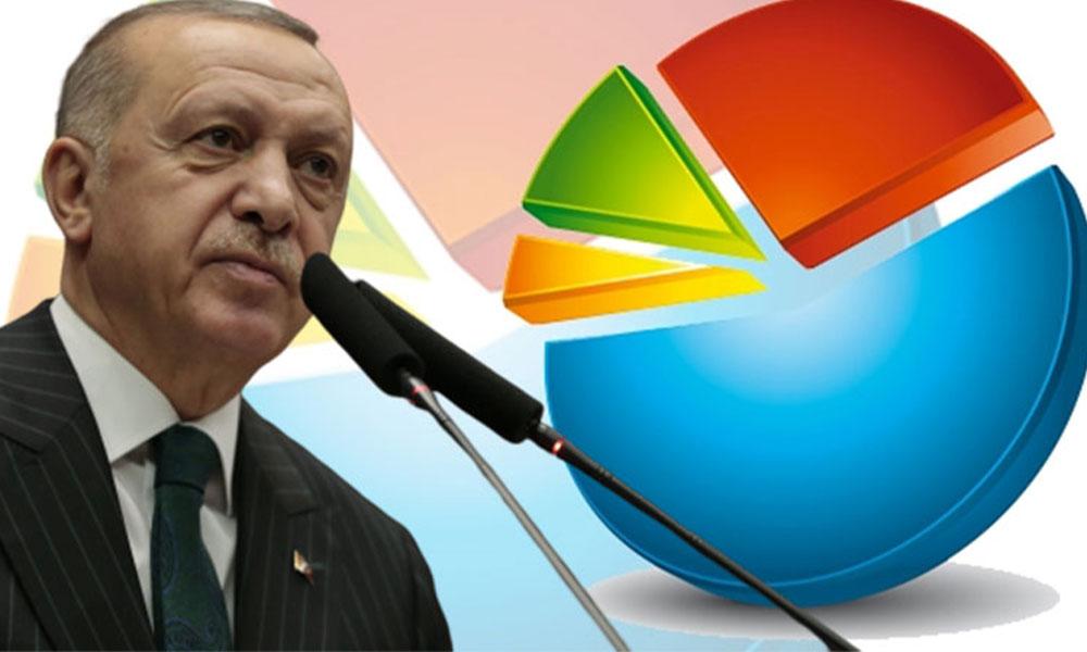 Erdoğan'a vatandaşlardan İdlib şoku! Son anket verileri yayımlandı…
