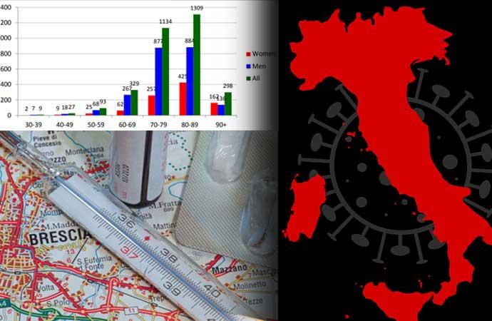 Yaş, bölge, hastalık! İşte dünyanın konuştuğu İtalya Koronavirüs raporu