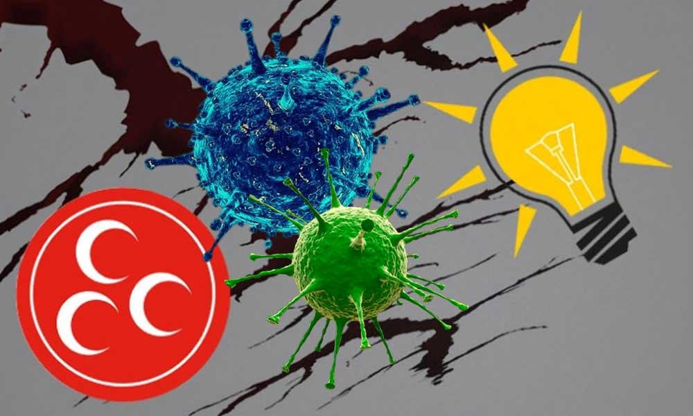 AKP ve MHP kamplarına koronavirüs engeli!