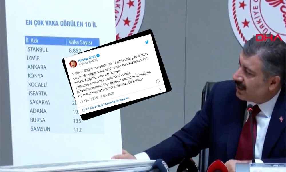 AKP'li vekil açıkladı: 268 pozitif vakadan 245'i umreden dönen vatandaşlarımız
