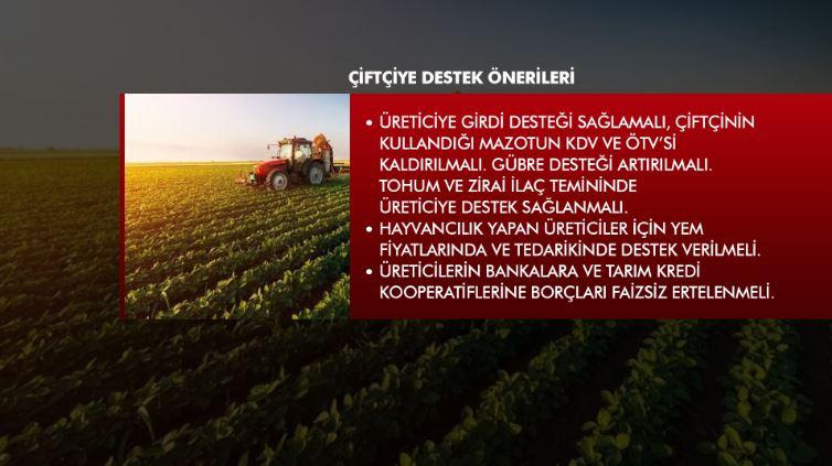 CHP'den gıda krizi raporu: Gerekli önlemler alınmazsa 3 ay sonra kriz yaşanabilir