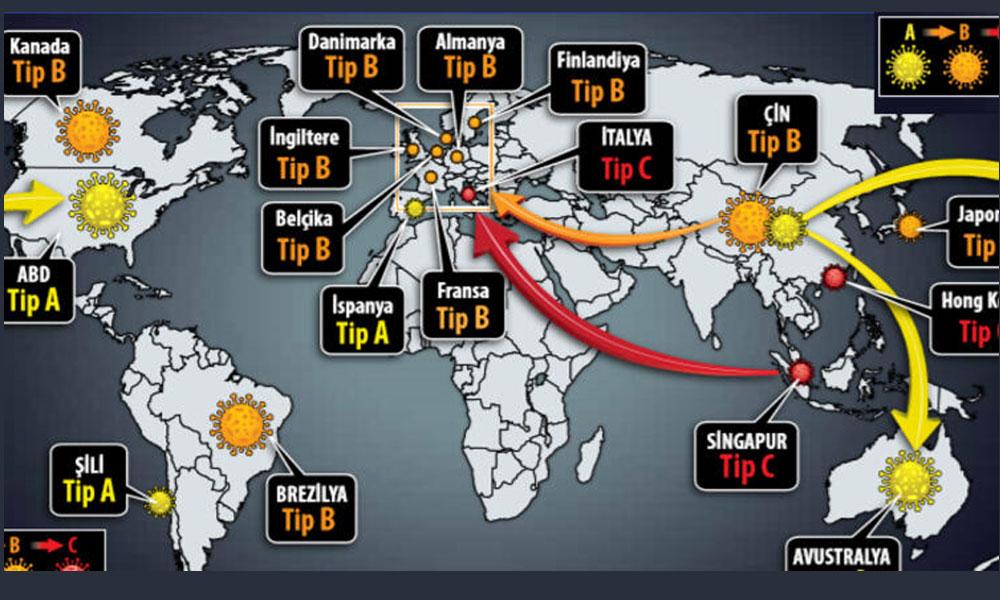 Korkutan harita! Virüs mutasyona uğradı üç koldan saldırıyor