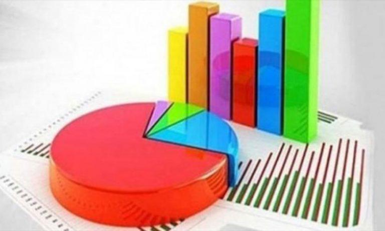 Anket: AKP'nin oy oranındaki büyük düşüş sürerken, Millet İttifakı'nın oy oranı yükseliyor