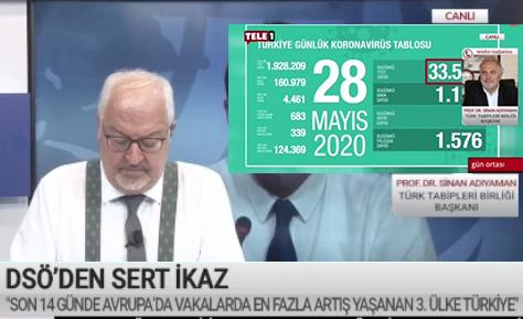 Prof. Adıyaman'dan kritik uyarı: Bütün illere virüsü taşıyacaklar