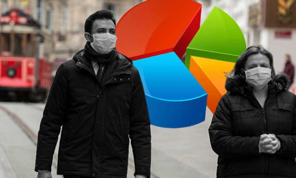 Yandaş medyanın göstermediği veriler… İşte koronavirüs anketinden çıkan çarpıcı sonuçlar