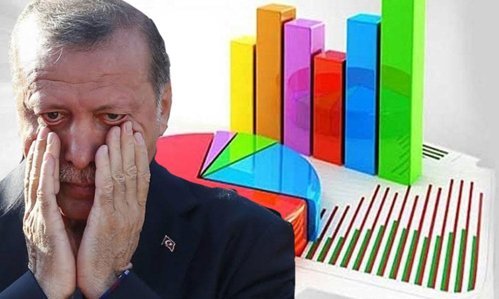 Erdoğan'ın uykusunu kaçıran %15'lik kitle belli oldu