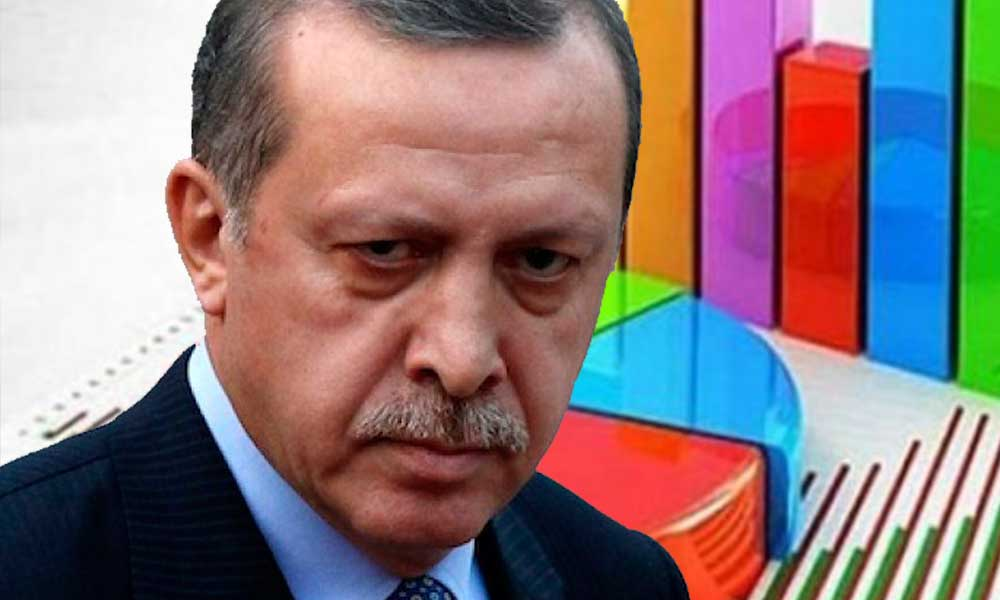 Şimdi de anket firmaları AKP'nin hedefinde