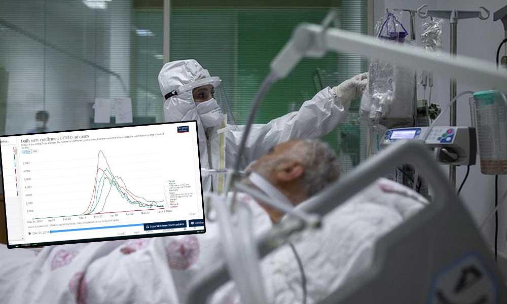 Doktorlar endişeli… Avrupa-Türkiye grafiğinde vahim durum!
