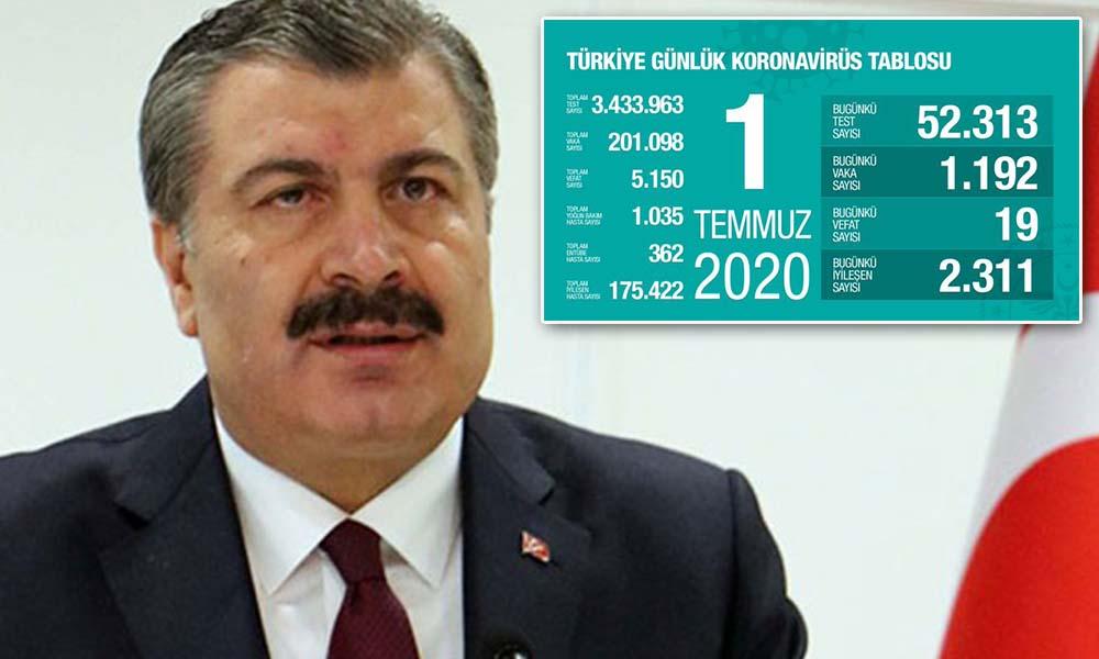 Bakan Koca, vaka dağılımını il il açıkladı: Yüzde 53,74'ü İstanbul'da tespit edildi