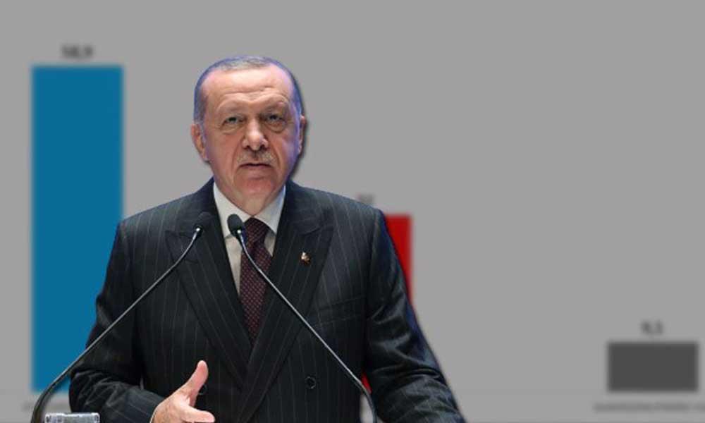 Erdoğan: Yolları olmayan ülkeyseniz medeni olmaktan bahsedemezsiniz