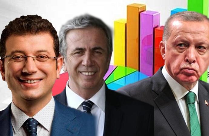 İmamoğlu ve Yavaş, Erdoğan'ı geride bıraktı! İşte son anket sonuçları
