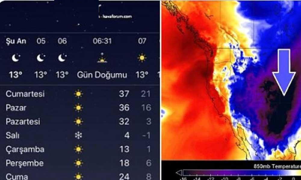 Büyük tehlike! Hava sıcaklığı bir günde 30 derece düşecek