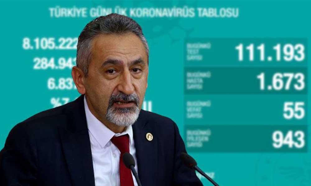 CHP'li Adıgüzel, 'gerçek' koronavirüs verilerini açıkladı!