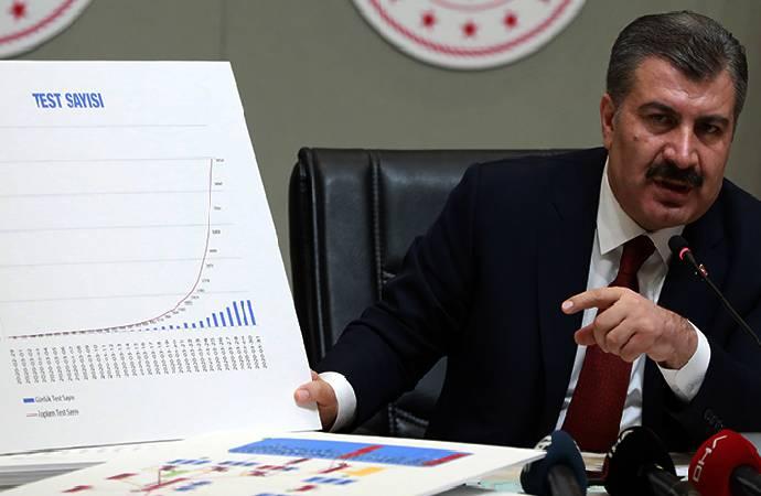 Kübra Par: Salgına yakalananlara her gün 10 bin kişi daha ekleniyor