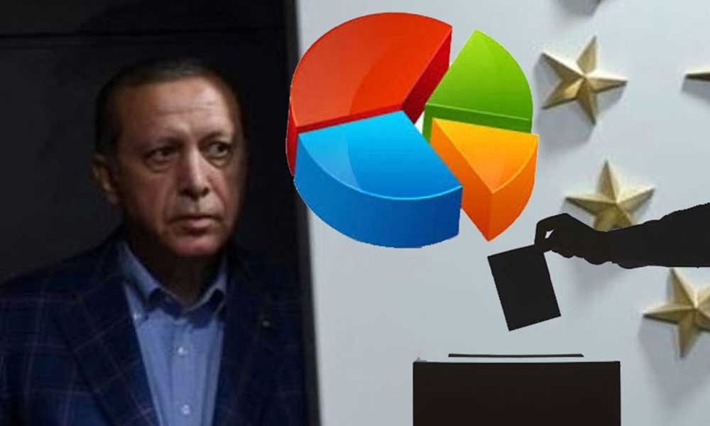Avrasya Araştırma'nın anketinde AKP'ye soğuk duş