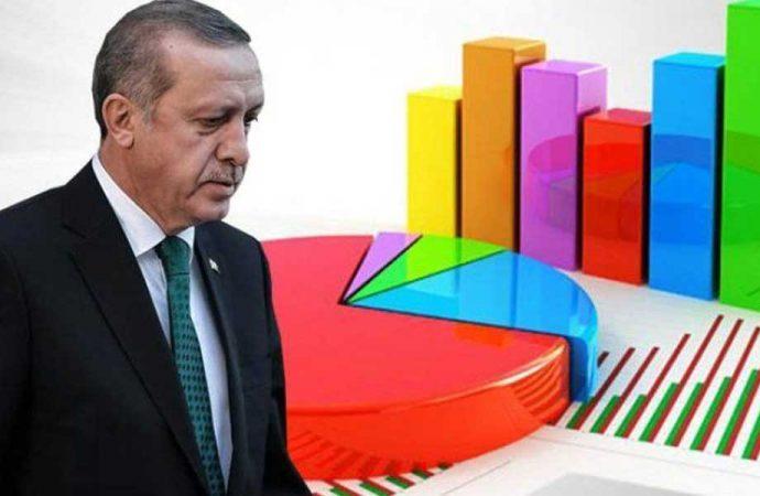 Avrasya Araştırma'nın bu anketi çok konuşulacak: Bu iki isim Erdoğan'a fark attı!