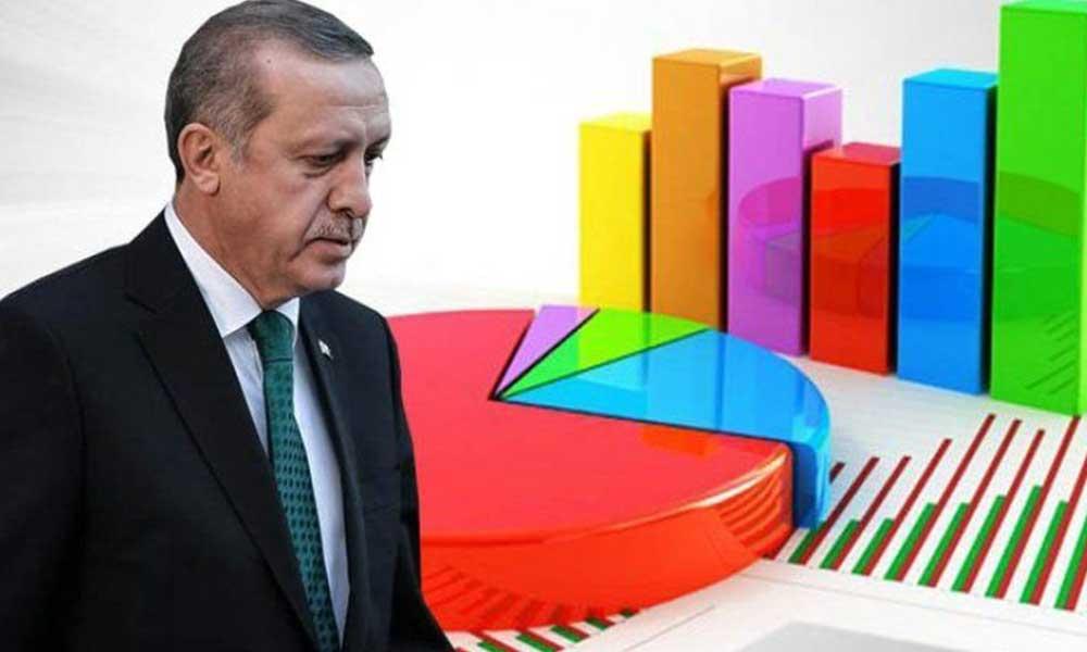İşte Erdoğan'ın parti parti dolaşmasına neden olan anket… Düşüş gözle görülür seviyede