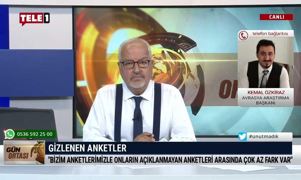 Avrasya Araştırma Başkanı Kemal Özkiraz, son seçim anketindeki AKP ve MHP oy oranlarını açıkladı