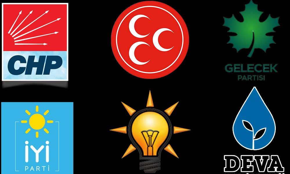 MHP kan kaybediyor DEVA ve Gelecek yükselişte! İşte partilerin güncel üye sayıları