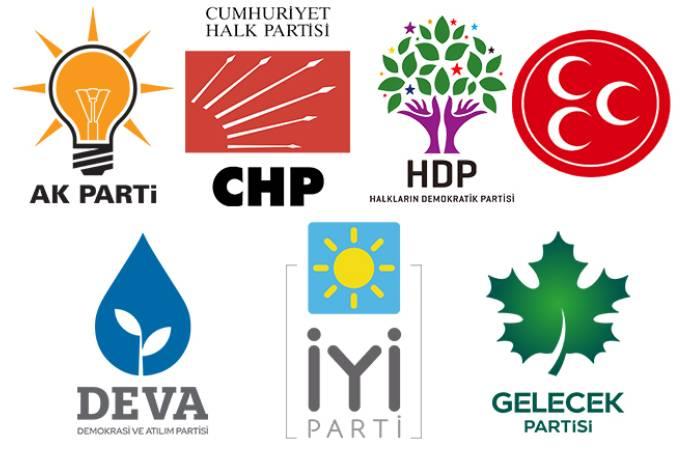 Murat Yetkin: Türk siyasetindeki alışkanlık