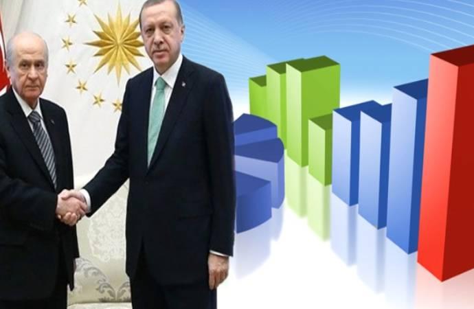 Avrasya Araştırma Başkanı Özkiraz, 7 anketin ortalamasını açıkladı! AKP ve MHP'de büyük düşüş