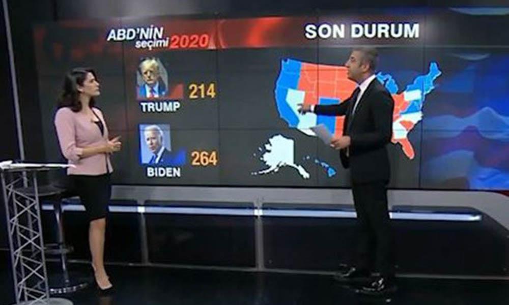 Türk medyasının hali! CNN Türk'teki seçim analizi alay konusu oldu