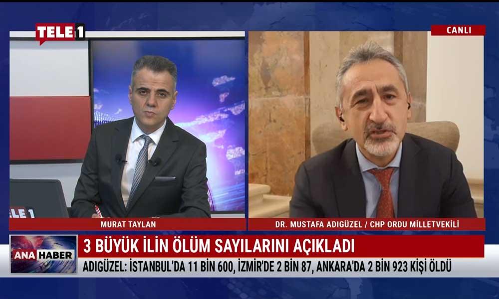 CHP'li Mustafa Adıgüzel: Bir günde 3 büyükşehirde koronavirüsten 315 kişi hayatını kaybetti