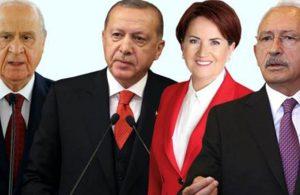 Türkiye 2021'de erken seçime gider mi? İşte anket firmalarının yanıtları