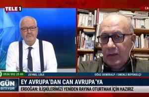 """""""Türkiye, insan hakları konusunda reform yapmalı"""" – GÜN BİTİYOR"""