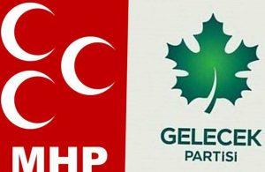 MHP'li Binboğa, Gelecek Partisi Sözcüsü Özcan'ı tehdit etti: Gelen tepkiler üzerine paylaşımı kaldırdı!