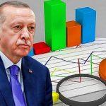 Erdoğan'a şok: Halk başkanlık sistemini istemiyor