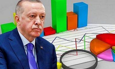 Erdoğan'a şok: Başkanlık sistemine destek en düşük seviyeye indi